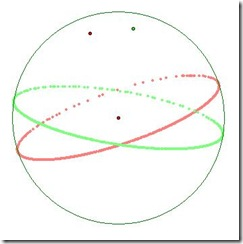 conjugate_great_circle