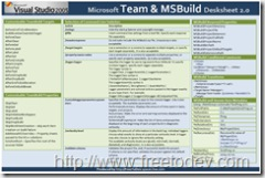 Visual Studio Team & MSBuild Desksheet 2.0